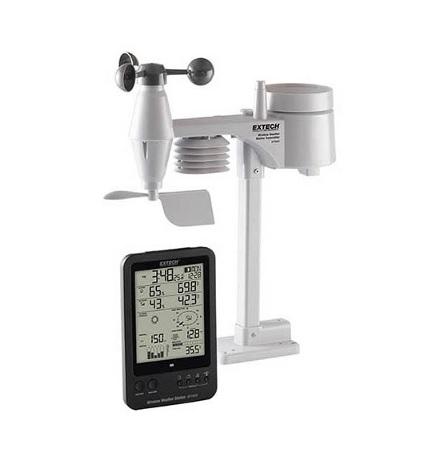 WTH600-E-KIT FA Plus Tester respiratorów