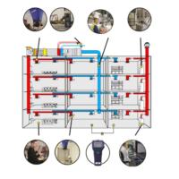 Urządzenia do pomiarów wentylacji i IAQ jakości powietrza wewnętrznego
